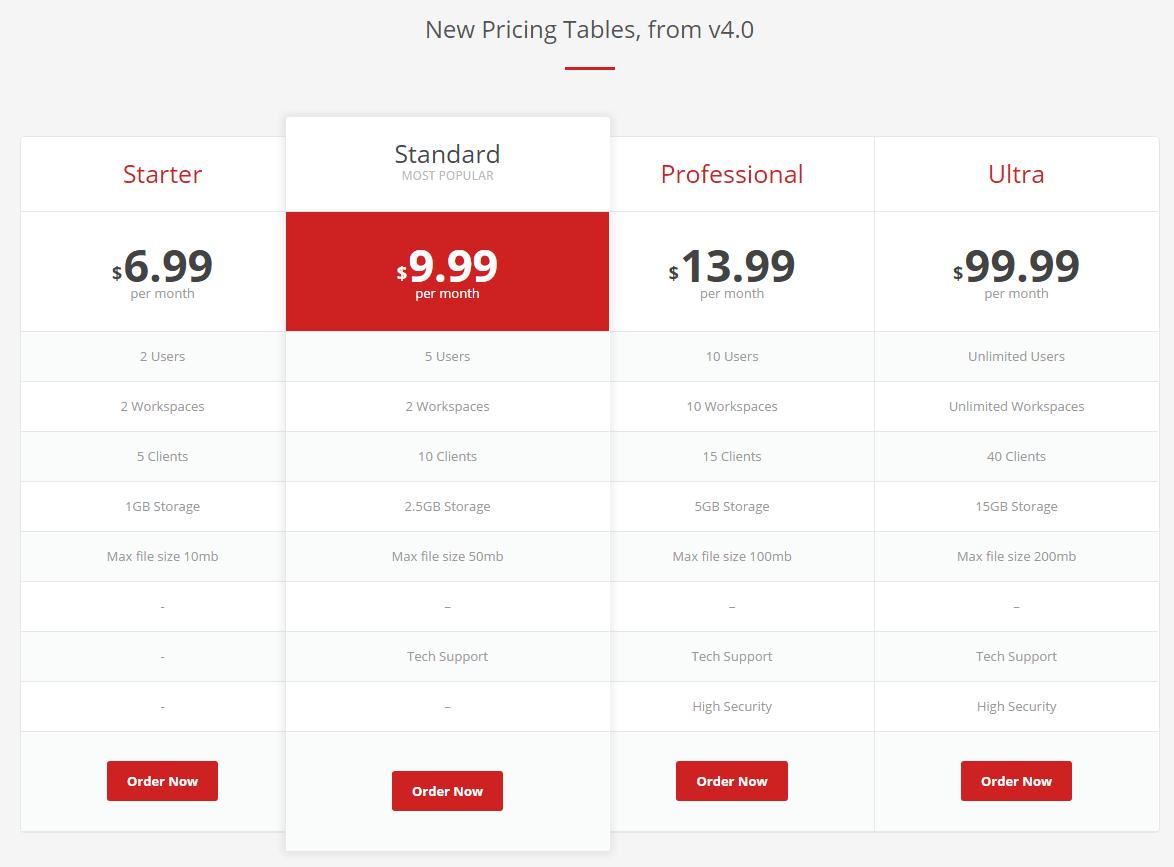 Pricing Table – Hogash Studio Dashboard